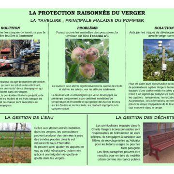 Panneau-12-sur-la-protection-raisonnée-du-verger-2